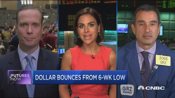 Futures Now: Dollar bounces from 6-week low