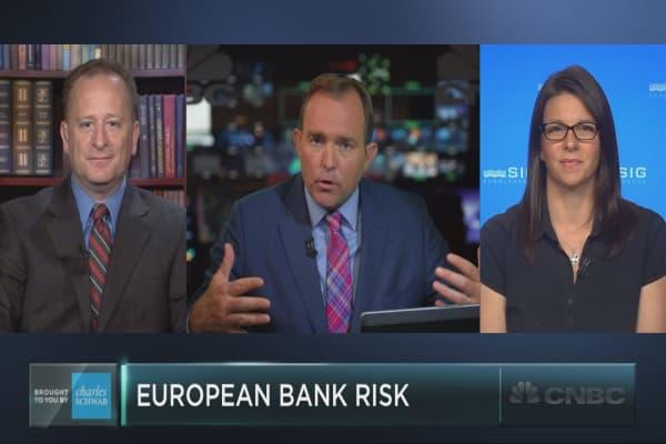 European bank distress to hit U.S. stocks?