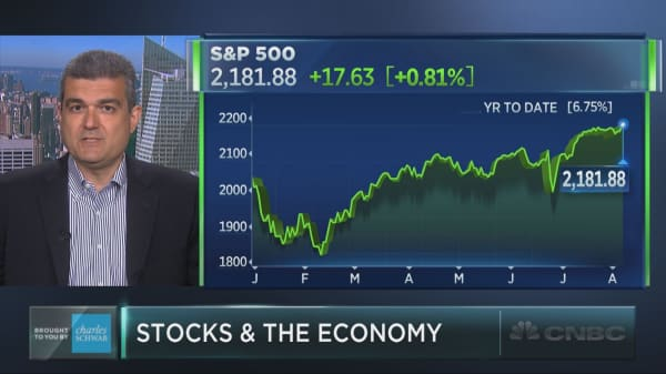 Are stocks cheering or jeering economic growth?