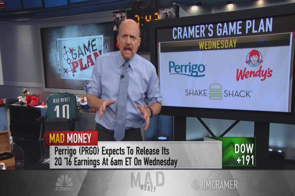 Cramer's game plan: This group is set up for a comeback next week