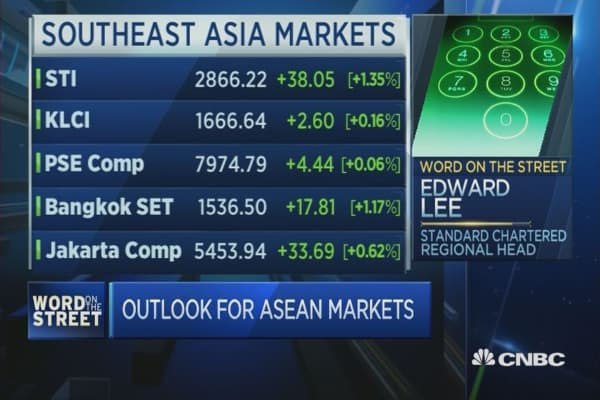 Asean Markets