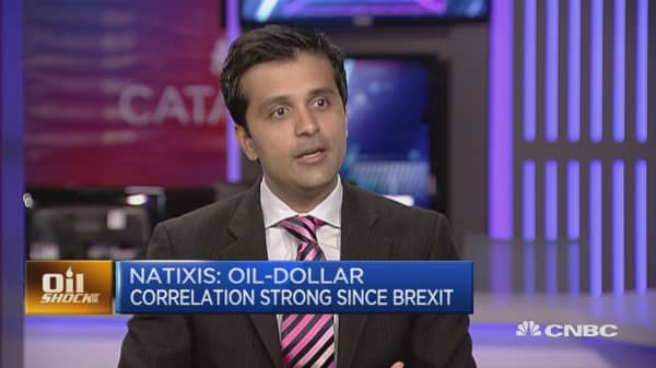 Oil-dollar correlation strong since Brexit: Natixis