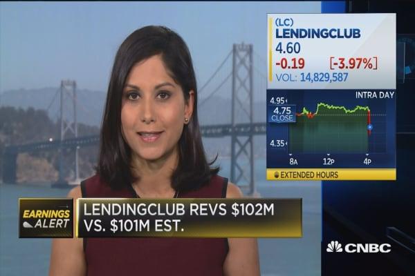 LendingClub EPS ($0.09) vs. ($0.02) est.