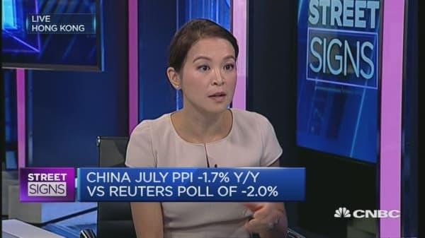 China CPI PPI