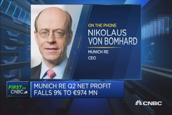 Munich Re reports second quarter profits