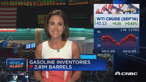 Gasoline inventories down 2.81M barrels