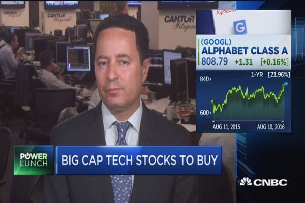 Big cap tech stocks to buy