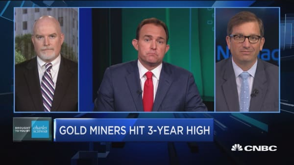 Gold miners hit 3-year high