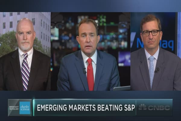 Can the emerging rally continue?