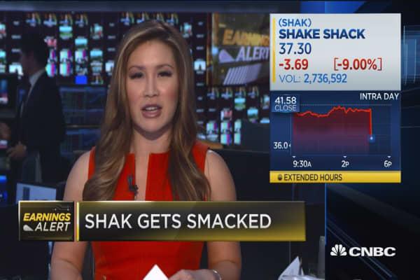 Shake Shack gets smacked