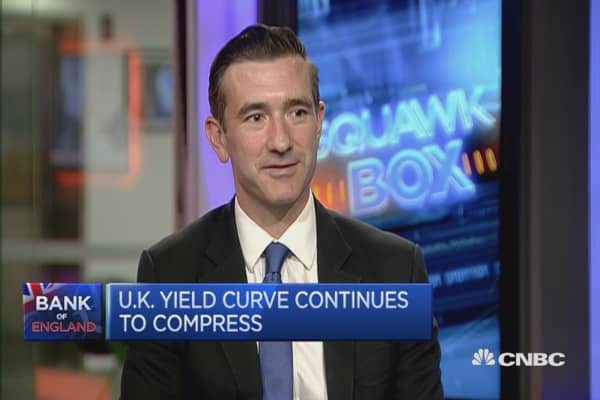 The chase for yield is on: Fixed income expert