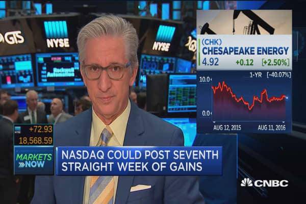 Pisani: 'Over-stored' rate favorite metric of the day