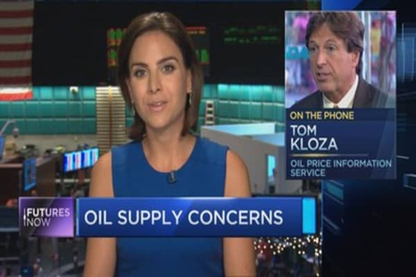 Kloza on oil: 'curb your enthusiasm'