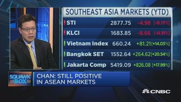 SEA Markets