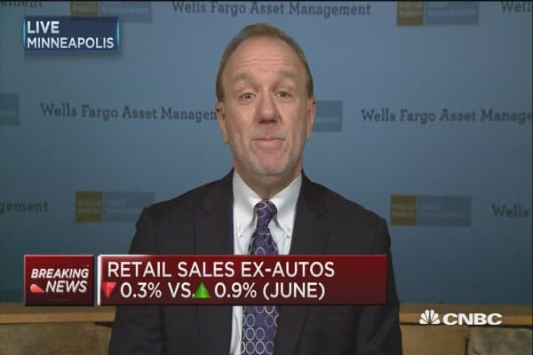 Markets still have room to run: Jim Paulsen
