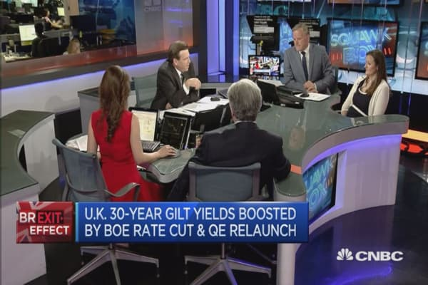 What's the problems with gilts and bonds?