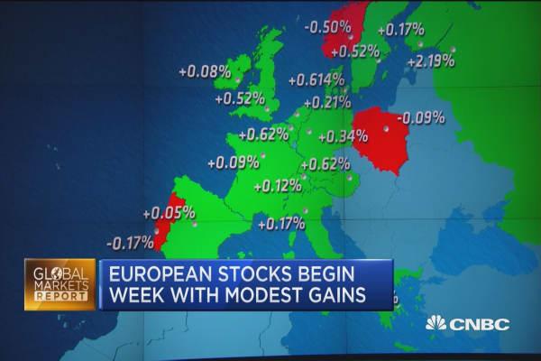 European markets post modest gains