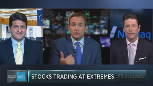 These stocks trading at 'extremes,' but they are still worth a buy: Trader