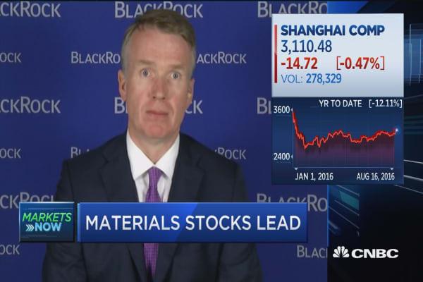 Three key things driving Fed's decisions: BlackRock