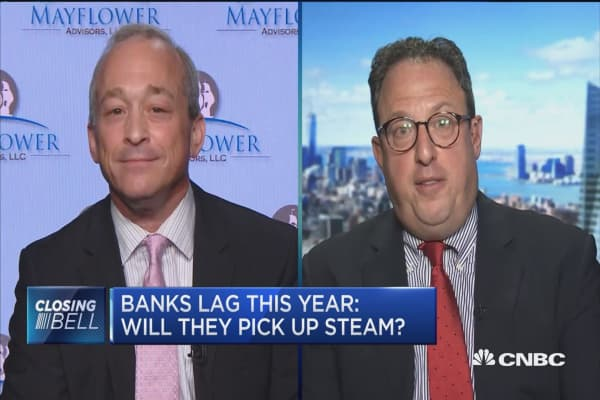 Banks lag this year: Will they pick up steam?