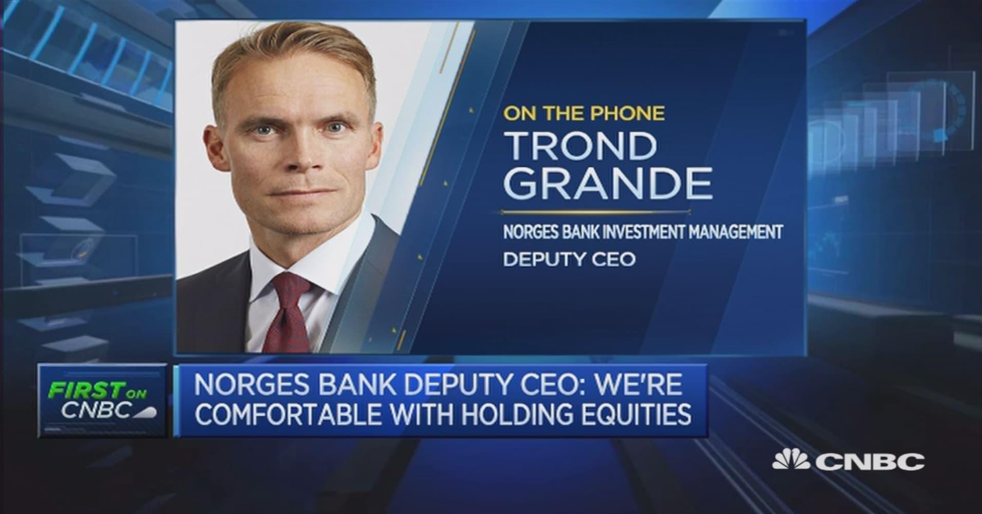 Norges bank investment management singapore linkedin jobs forex indicators metatrader