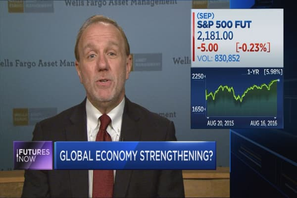 The world is in a 'synchronized recovery': Paulsen