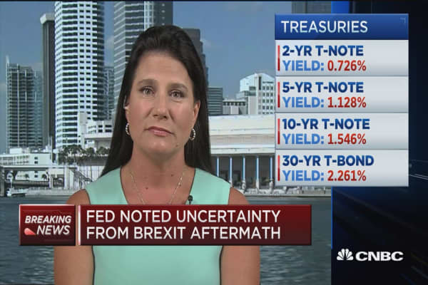 Some fed officials uncertain on inflation outlook