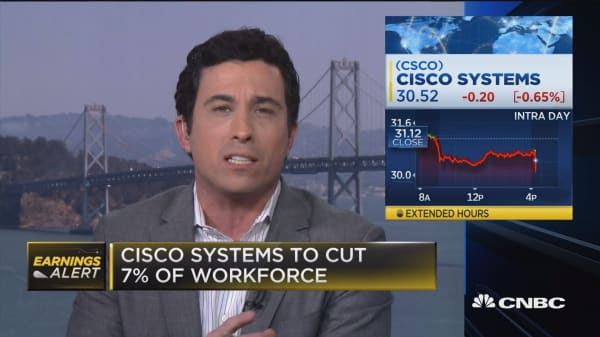 Cisco Systems revs. beats