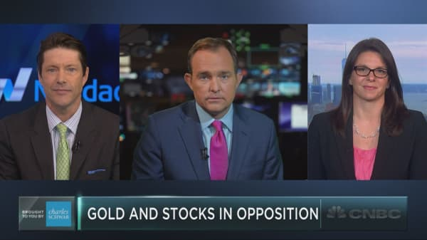 Gold's relationship with stocks gets extreme