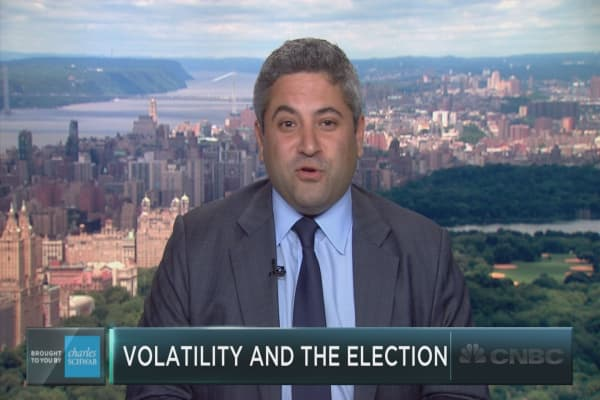 Is the election spurring volatility fears?