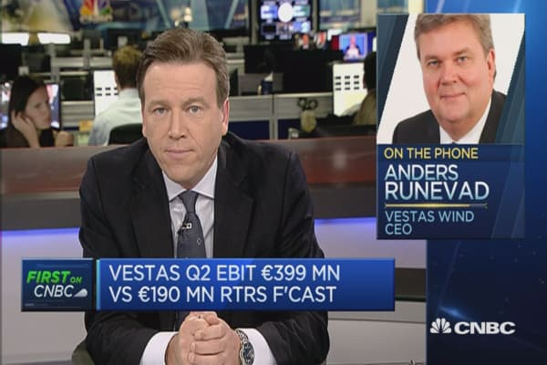 Vestas launches 400 million euro share buyback programme