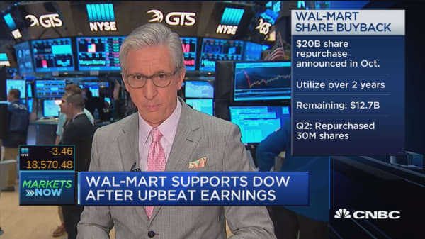 Pisani: Fed discussion starting to impact market