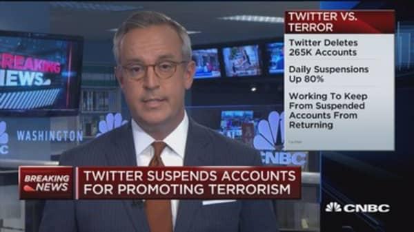 Twitter suspends 235K accounts for promoting terrorism