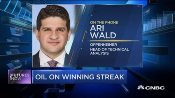 Why crude is headed to $63: Technician
