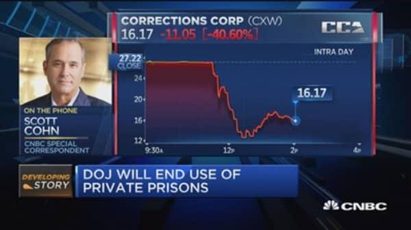 Prison stocks plunge after DOJ announcement