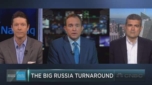 Russia ETF sees big bullish turnaround