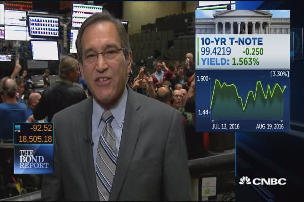 Santelli: A rough week for the dollar