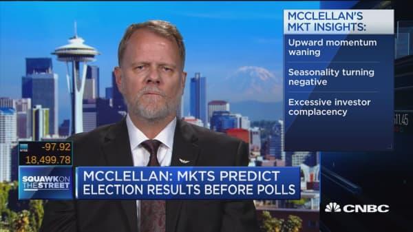 McClellan: Market uptrend into October favors Clinton