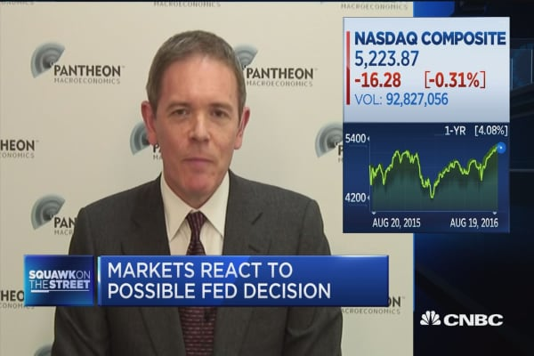 Markets react to possible Fed decision