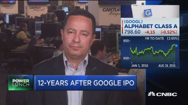 12 years after Google IPO