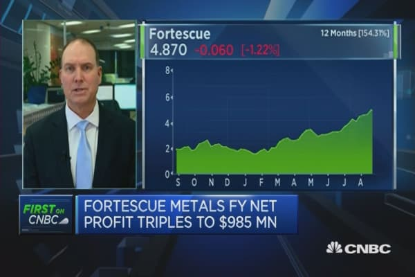 Fortescue FY