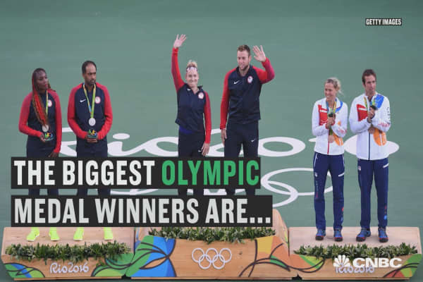 Who won the Rio Olympics per capita?