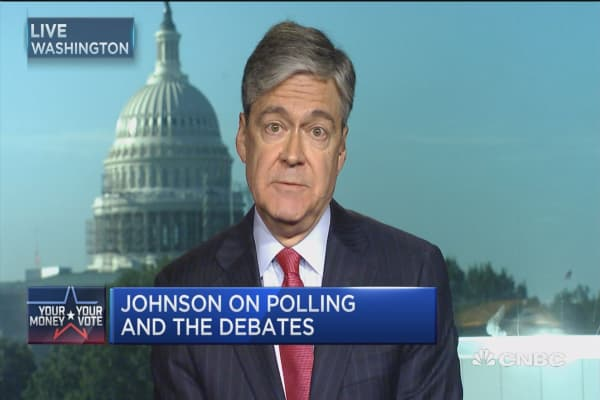 Libertarian Gary Johnson on political polls
