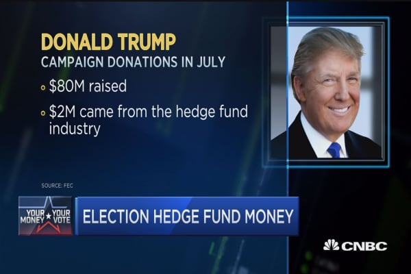Election hedge fund money