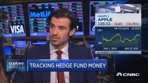 Tracking hedge fund money