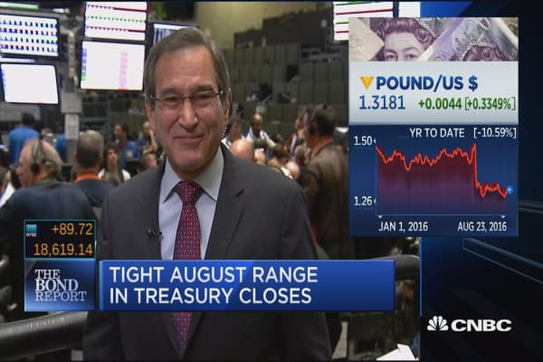 Santelli: Negative interest rates becoming normal