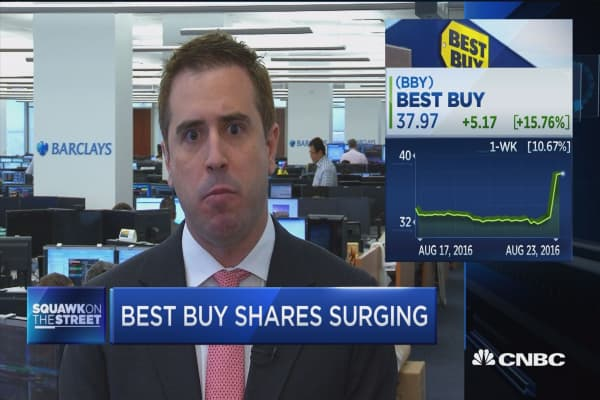 Analyst: Best Buy best e-commerce growth rate in retail