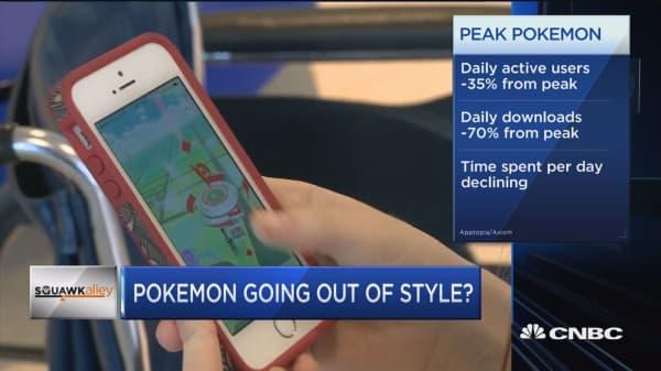 'Pokemon Go' fever fading