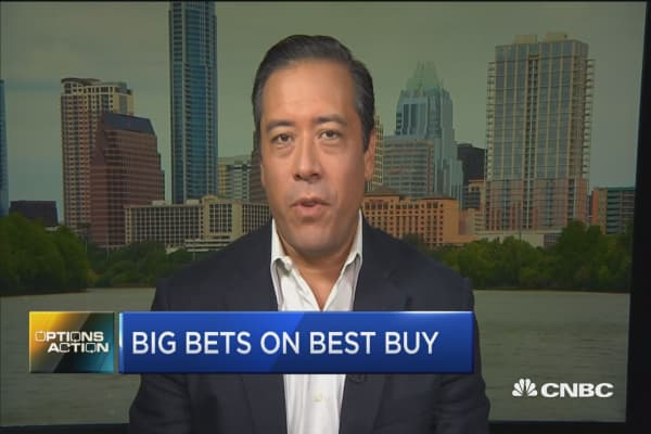 Options Action: Big bets on Best Buy