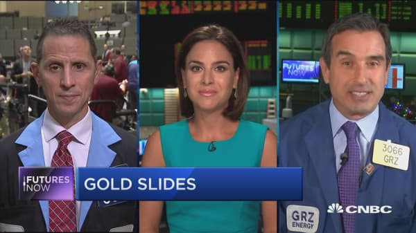 Futures Now: Gold slides